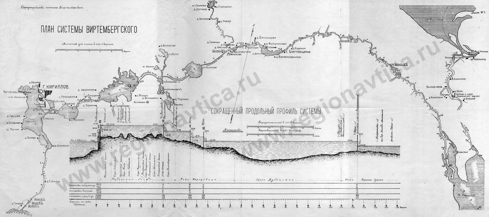 Канал герцога Вюртембергского. Фото - https://regionavtica.ru/