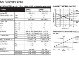 Характеристики линейного датчика Холла SS496A