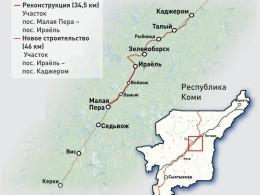 Строящаяся дорога Ухта-Печора