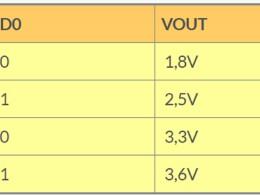 Таблица выходных напряжений LTC3588
