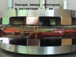 Зазоры между магнитами и ротором 1 мм.