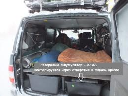 Резервный аккумулятор Varta 110а/ч