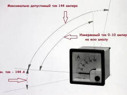 Предельные значения датчика +/- 144 ампера, измеряемые 0-10 ампер