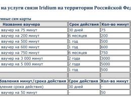 Тарифы на услуги спутниковой связи