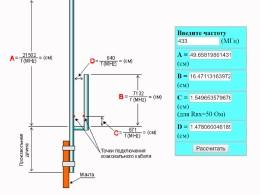 Размеры элементов антенны 433 мгц.